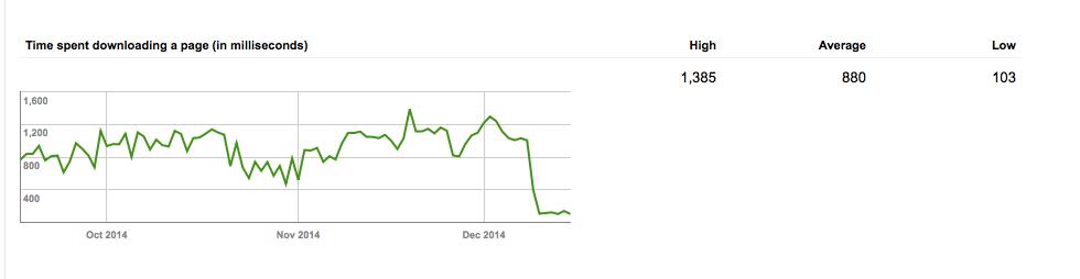 Screen Shot 2014-12-17 at 2.52.19 PM