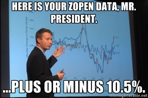 Zillow zestimate meme