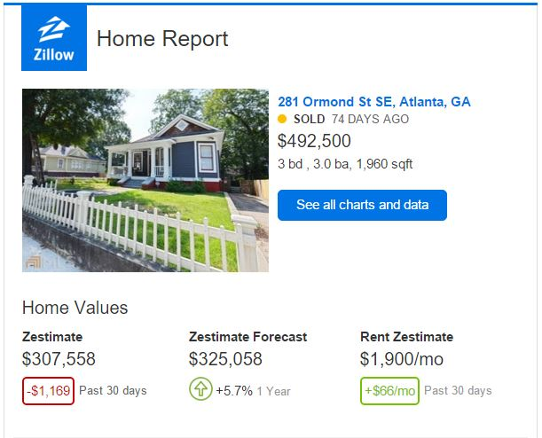 Atlanta Home Selling