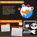 Google's Latest Ranking Factors – 1 Year After Panda
