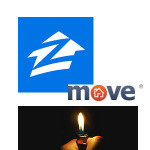 RE Tech. Zillow & Move Get Hot, Everything Glows.